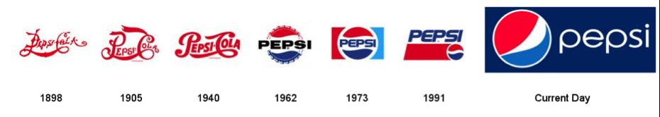 pepsi logo over time